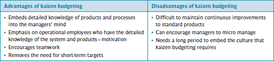 Advantages and disadvantages of kaizen budgeting