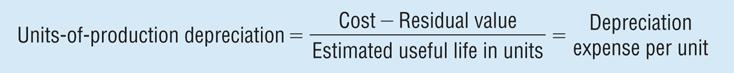 Units of Production Method Formula