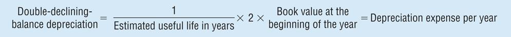 Double-Declining Balance Method Formula
