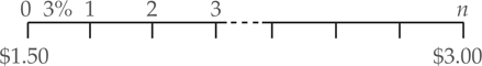 Number of Time Periods Calculation Formula